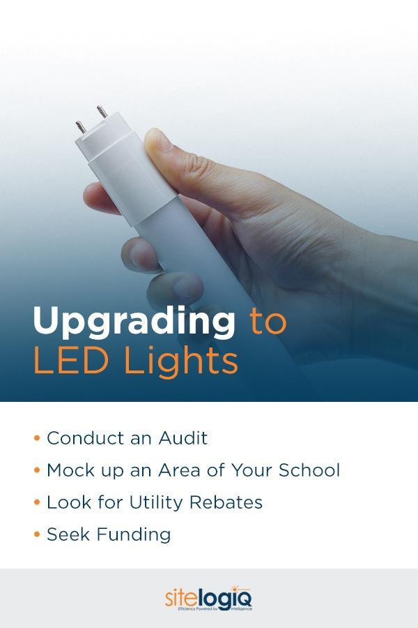 LED energy savings