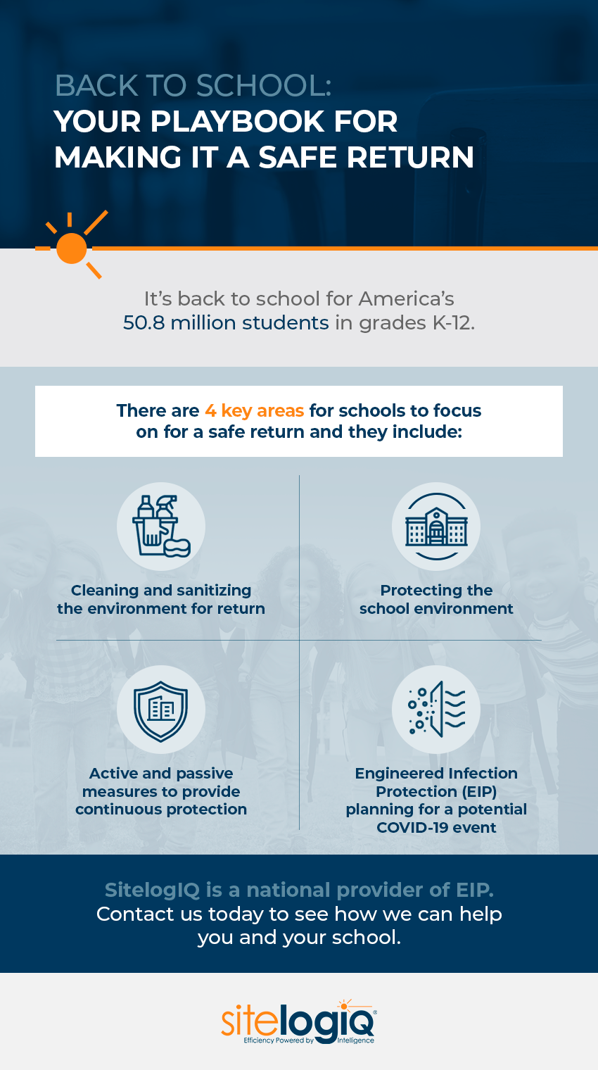Key Areas of Consideration for Back to School Safety